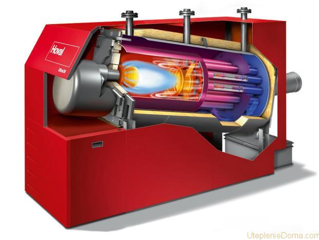 Отопление на жидком топливе